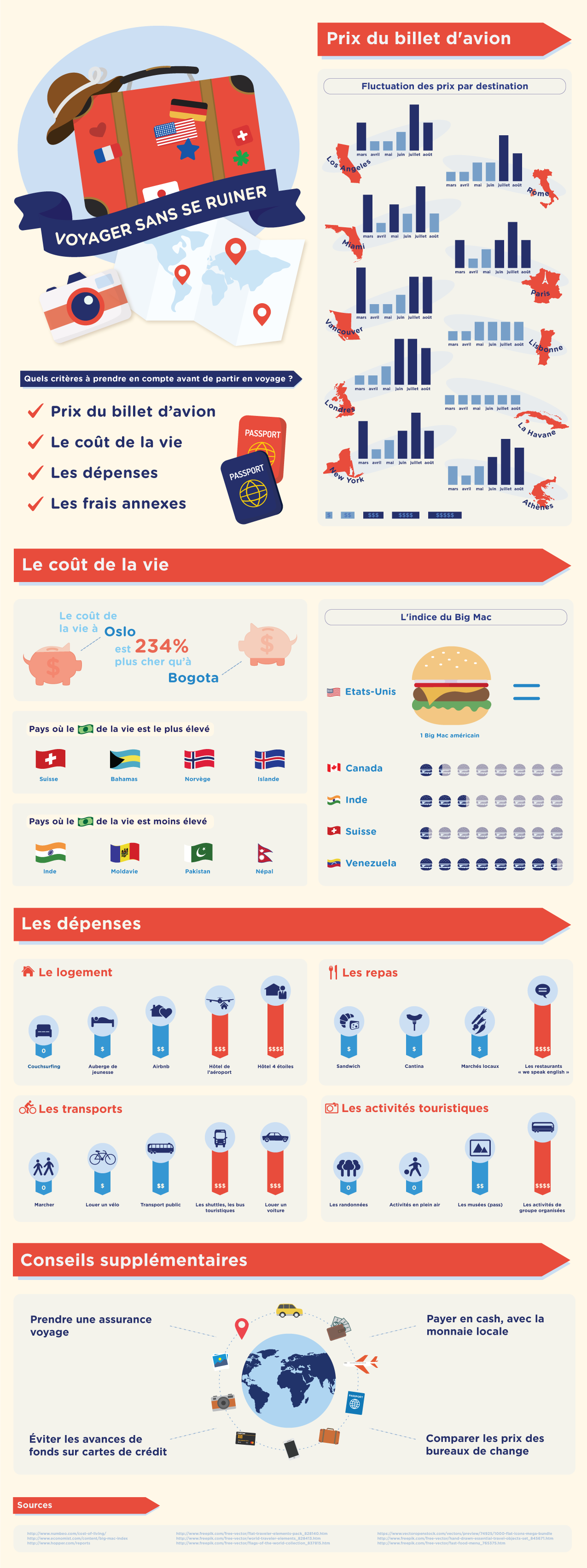 infographic-new-01 PNG (2)